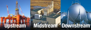 Upstream, Midstream and Downstream